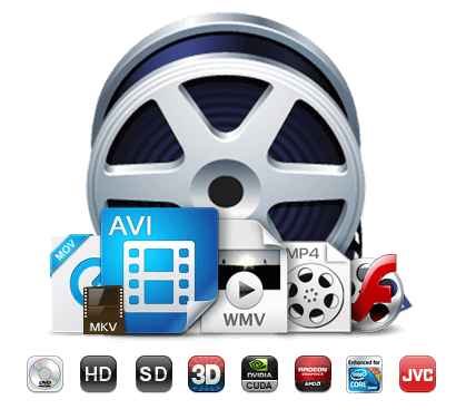 video converter mac, videos umwandeln mac